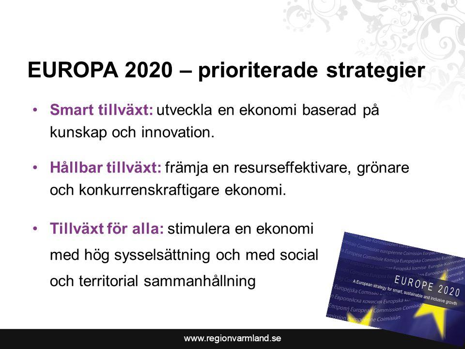 EUROPA 2020 – prioriterade strategier •Smart tillväxt: utveckla en ekonomi baserad på kunskap och innovation.