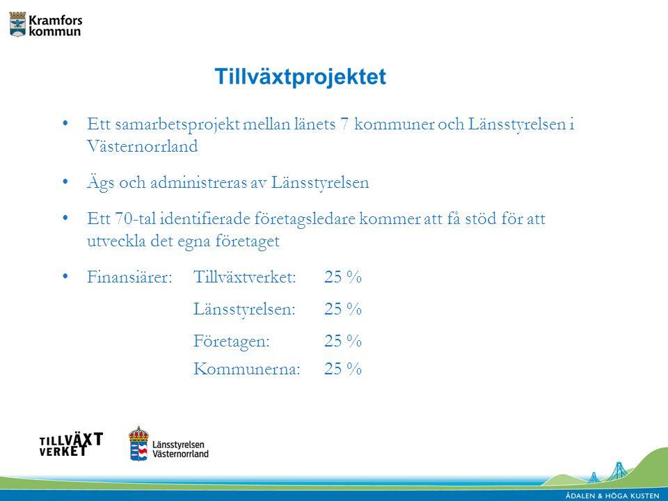 • Ett samarbetsprojekt mellan länets 7 kommuner och Länsstyrelsen i Västernorrland • Ägs och administreras av Länsstyrelsen • Ett 70-tal identifierade företagsledare kommer att få stöd för att utveckla det egna företaget • Finansiärer: Tillväxtverket:25 % Länsstyrelsen:25 % Företagen:25 % Kommunerna: 25 %
