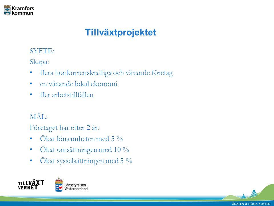Tillväxtprojektet SYFTE: Skapa: • flera konkurrenskraftiga och växande företag • en växande lokal ekonomi • fler arbetstillfällen MÅL: Företaget har efter 2 år: • Ökat lönsamheten med 5 % • Ökat omsättningen med 10 % • Ökat sysselsättningen med 5 %
