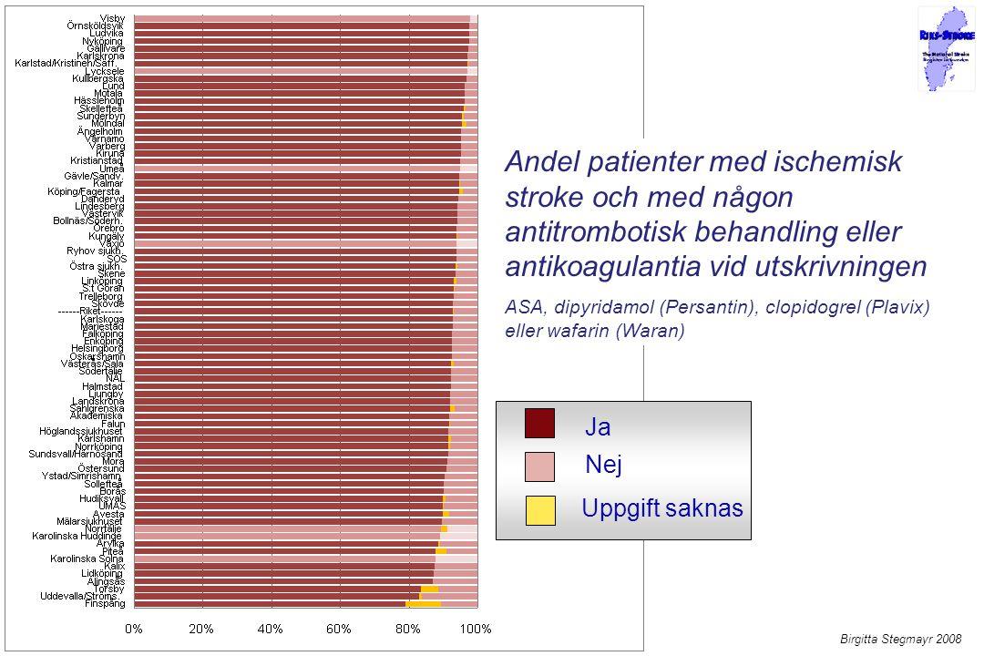 Andel patienter med ischemisk stroke och med någon antitrombotisk behandling eller antikoagulantia vid utskrivningen ASA, dipyridamol (Persantin), clopidogrel (Plavix) eller wafarin (Waran) Ja Uppgift saknas Nej Birgitta Stegmayr 2008