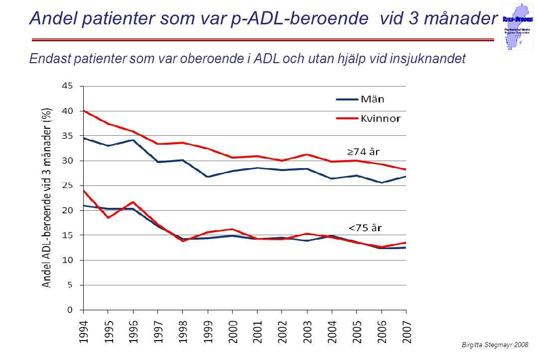 Birgitta Stegmayr 2008 Andel patienter som var p-ADL-beroende vid 3 månader Endast patienter som var oberoende i ADL och utan hjälp vid insjuknandet