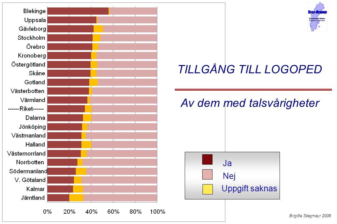 Ja Uppgift saknas Nej Birgitta Stegmayr 2008 TILLGÅNG TILL LOGOPED Av dem med talsvårigheter