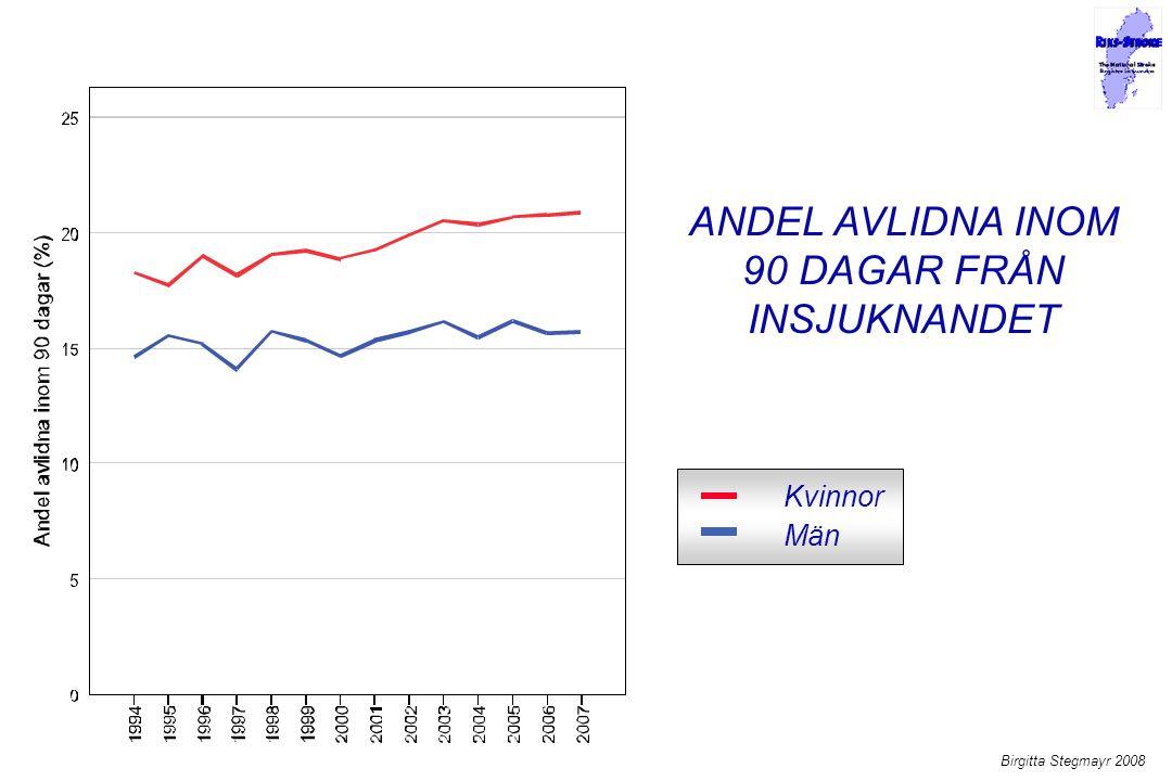 ANDEL AVLIDNA INOM 90 DAGAR FRÅN INSJUKNANDET Birgitta Stegmayr 2008 Kvinnor Män
