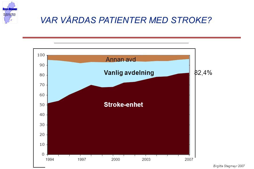 PATIENTER VÅRDADE PÅ STROKEENHET Stroke-enhet Vanlig vårdavd Annat Birgitta Stegmayr 2008