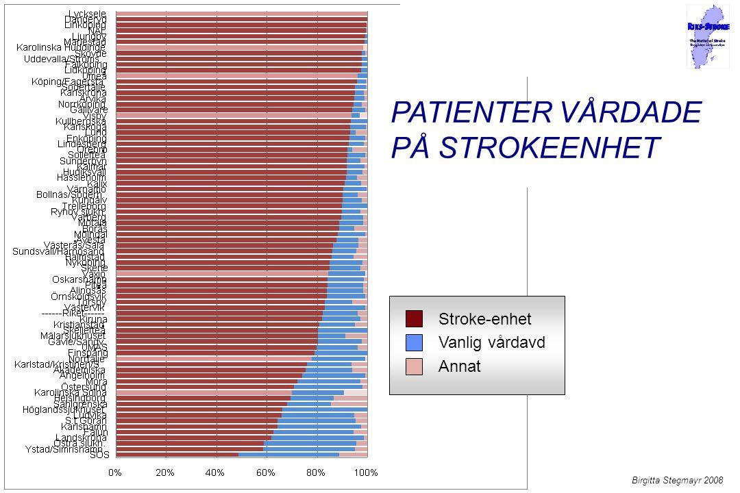 ANDEL PATIENTER SOM GENOMGÅTT SVÄLJNINGSTEST Ja Birgitta Stegmayr 2008 Nej Ej undersökt pga patienten tillstånd Uppgift saknas