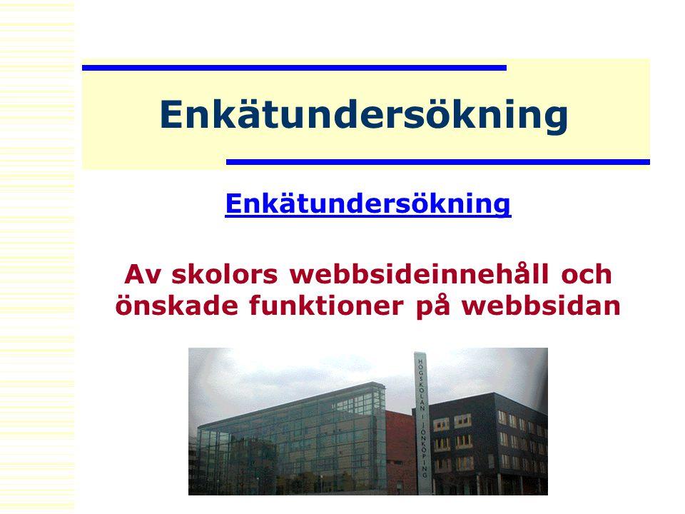 Enkätundersökning Av skolors webbsideinnehåll och önskade funktioner på webbsidan