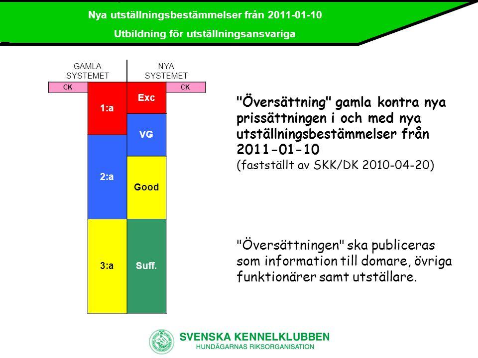 Nya utställningsbestämmelser från 2011-01-10 Utbildning för utställningsansvariga  Hund som får Disqualified p.g.a.