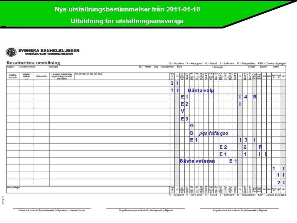 Nya utställningsbestämmelser från 2011-01-10 Utbildning för utställningsansvariga FRÅGOR / FUNDERINGAR?