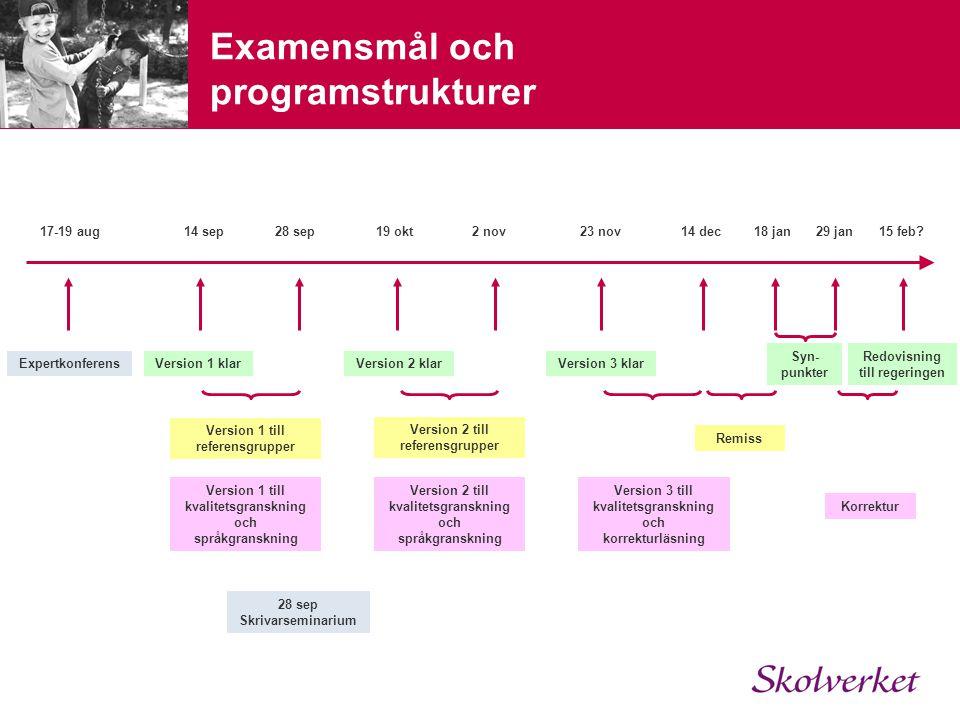 Examensmål och programstrukturer 17-19 aug ExpertkonferensVersion 1 klar 14 sep28 sep Version 1 till referensgrupper Version 1 till kvalitetsgransknin