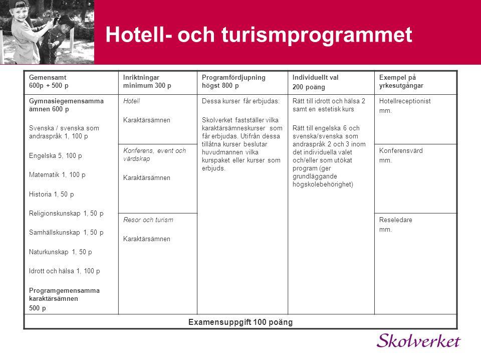 Hotell- och turismprogrammet Gemensamt 600p + 500 p Inriktningar minimum 300 p Programfördjupning högst 800 p Individuellt val 200 poäng Exempel på yr