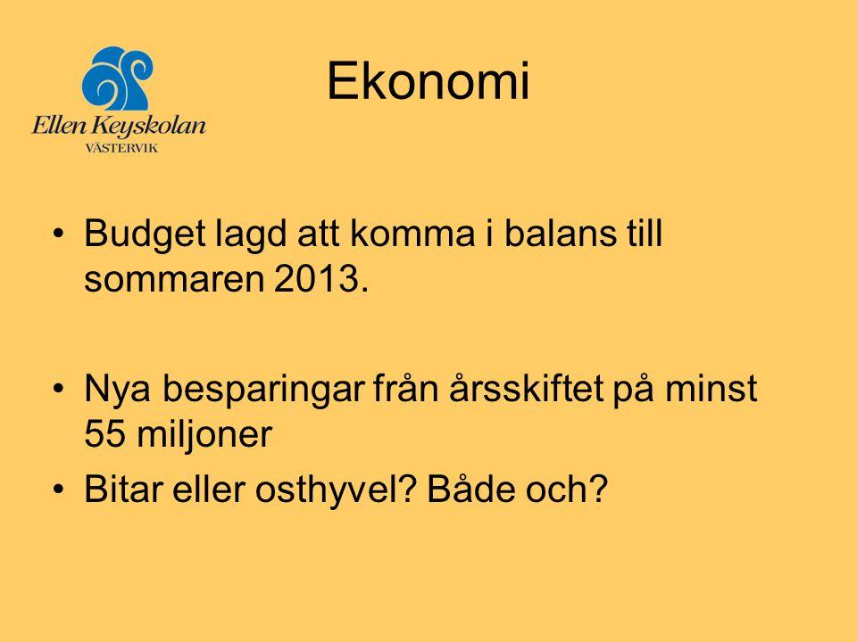 Ekonomi •Budget lagd att komma i balans till sommaren 2013. •Nya besparingar från årsskiftet på minst 55 miljoner •Bitar eller osthyvel? Både och?