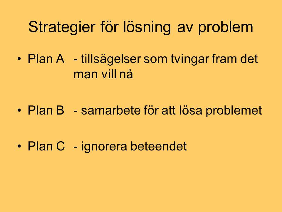 Strategier för lösning av problem •Plan A- tillsägelser som tvingar fram det man vill nå •Plan B - samarbete för att lösa problemet •Plan C- ignorera