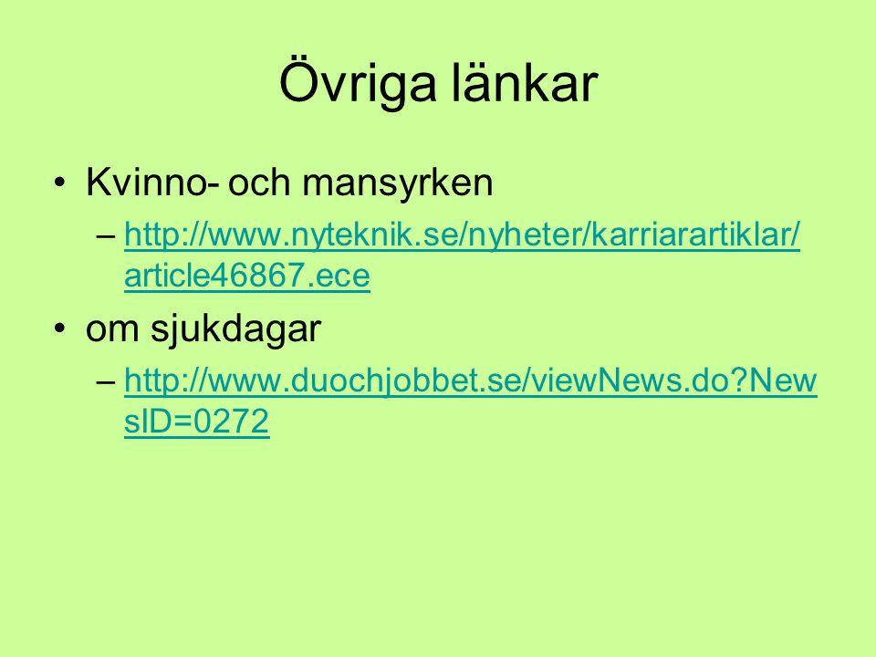 Övriga länkar •Kvinno- och mansyrken –http://www.nyteknik.se/nyheter/karriarartiklar/ article46867.ecehttp://www.nyteknik.se/nyheter/karriarartiklar/ article46867.ece •om sjukdagar –http://www.duochjobbet.se/viewNews.do?New sID=0272http://www.duochjobbet.se/viewNews.do?New sID=0272