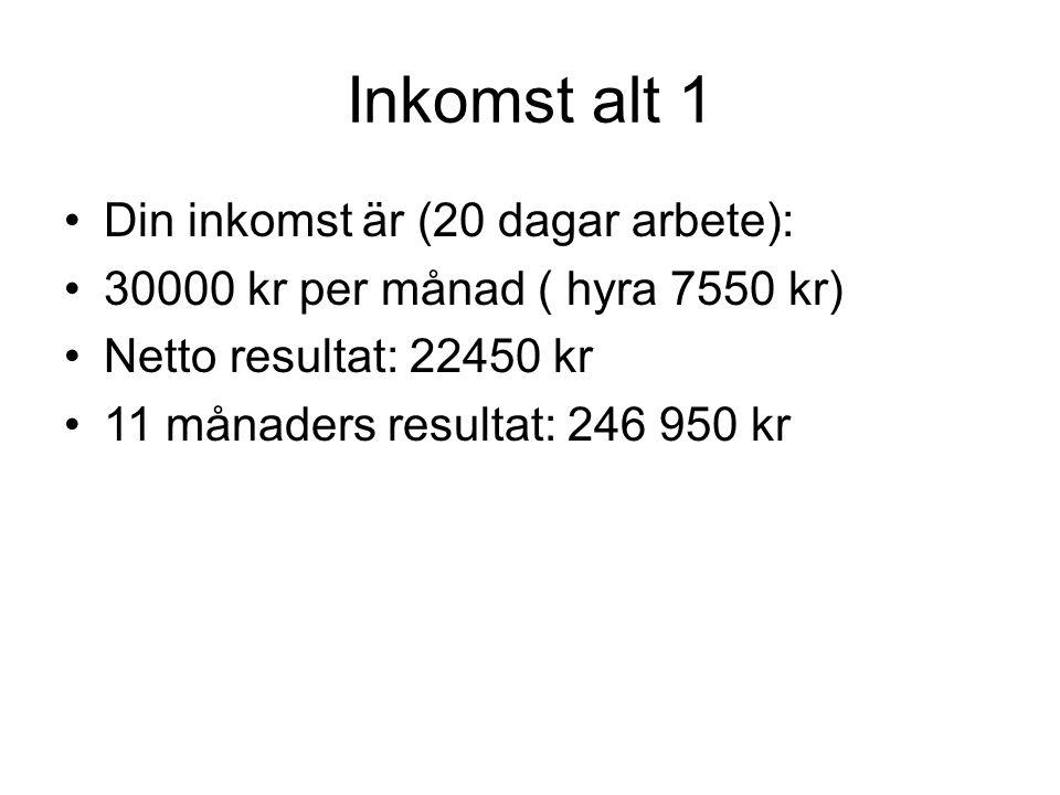 Inkomst alt 1 •Din inkomst är (20 dagar arbete): •30000 kr per månad ( hyra 7550 kr) •Netto resultat: 22450 kr •11 månaders resultat: 246 950 kr