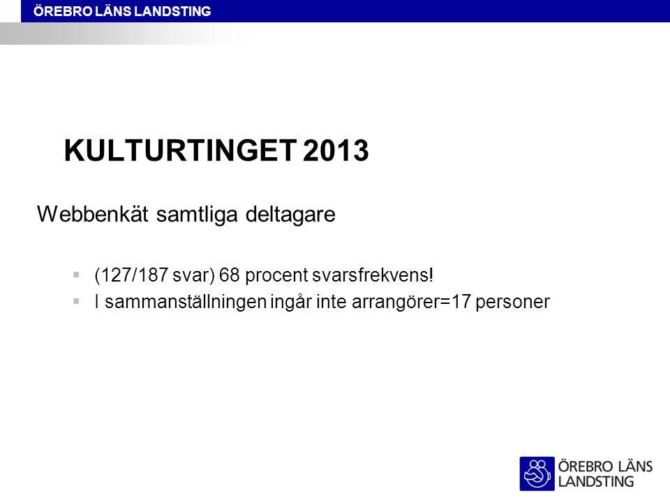 ÖREBRO LÄNS LANDSTING KULTURTINGET 2013 Webbenkät samtliga deltagare  (127/187 svar) 68 procent svarsfrekvens!  I sammanställningen ingår inte arran