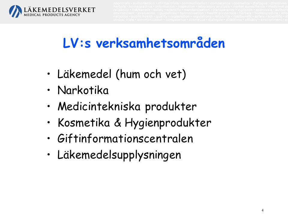 4 LV:s verksamhetsområden •Läkemedel (hum och vet) •Narkotika •Medicintekniska produkter •Kosmetika & Hygienprodukter •Giftinformationscentralen •Läke