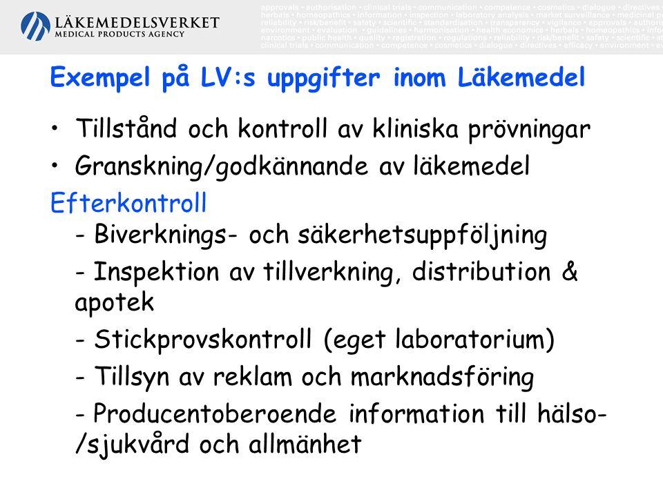 Exempel på LV:s uppgifter inom Läkemedel •Tillstånd och kontroll av kliniska prövningar •Granskning/godkännande av läkemedel Efterkontroll - Biverknin