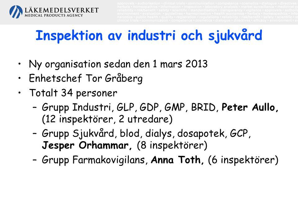 Inspektion av industri och sjukvård •Ny organisation sedan den 1 mars 2013 •Enhetschef Tor Gråberg •Totalt 34 personer –Grupp Industri, GLP, GDP, GMP, BRID, Peter Aullo, (12 inspektörer, 2 utredare) –Grupp Sjukvård, blod, dialys, dosapotek, GCP, Jesper Orhammar, (8 inspektörer) –Grupp Farmakovigilans, Anna Toth, (6 inspektörer)