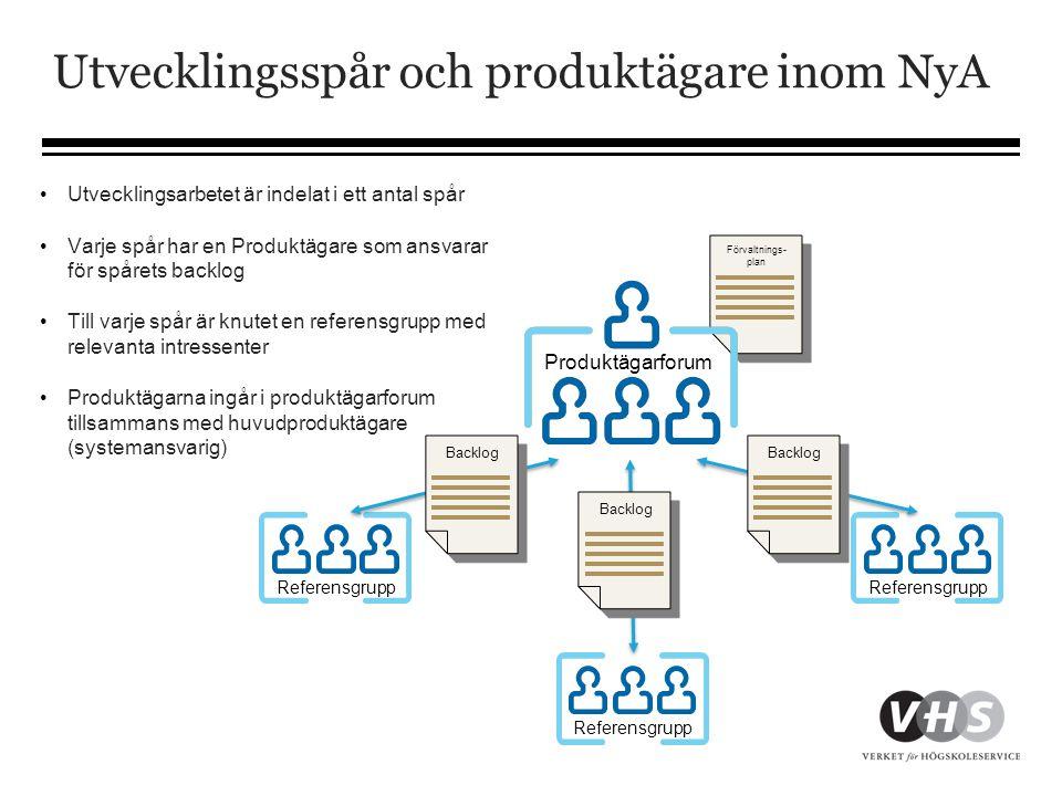 Förvaltnings- plan Utvecklingsspår och produktägare inom NyA Produktägarforum Referensgrupp Backlog • Utvecklingsarbetet är indelat i ett antal spår •