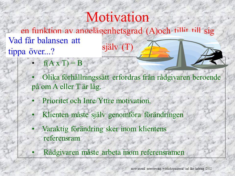 Motivation en funktion av angelägenhetsgrad (A)och tillit till sig själv (T) • f(A x T) = B • Olika förhållningssätt erfordras från rådgivaren beroende på om A eller T är låg.