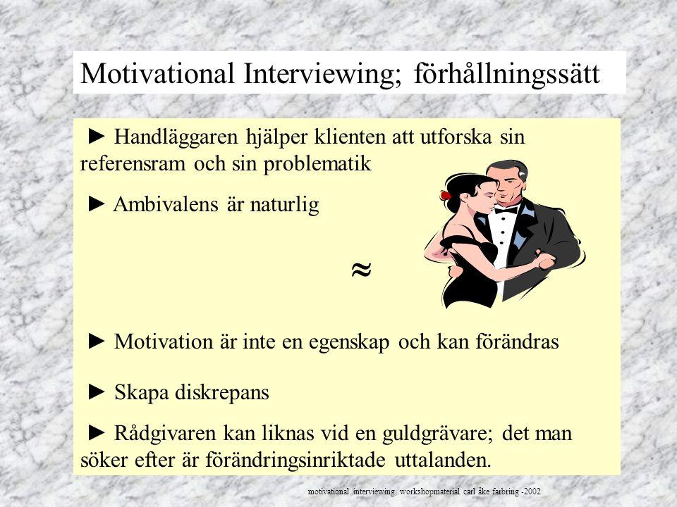 Motivational Interviewing; förhållningssätt ► Handläggaren hjälper klienten att utforska sin referensram och sin problematik ► Ambivalens är naturlig