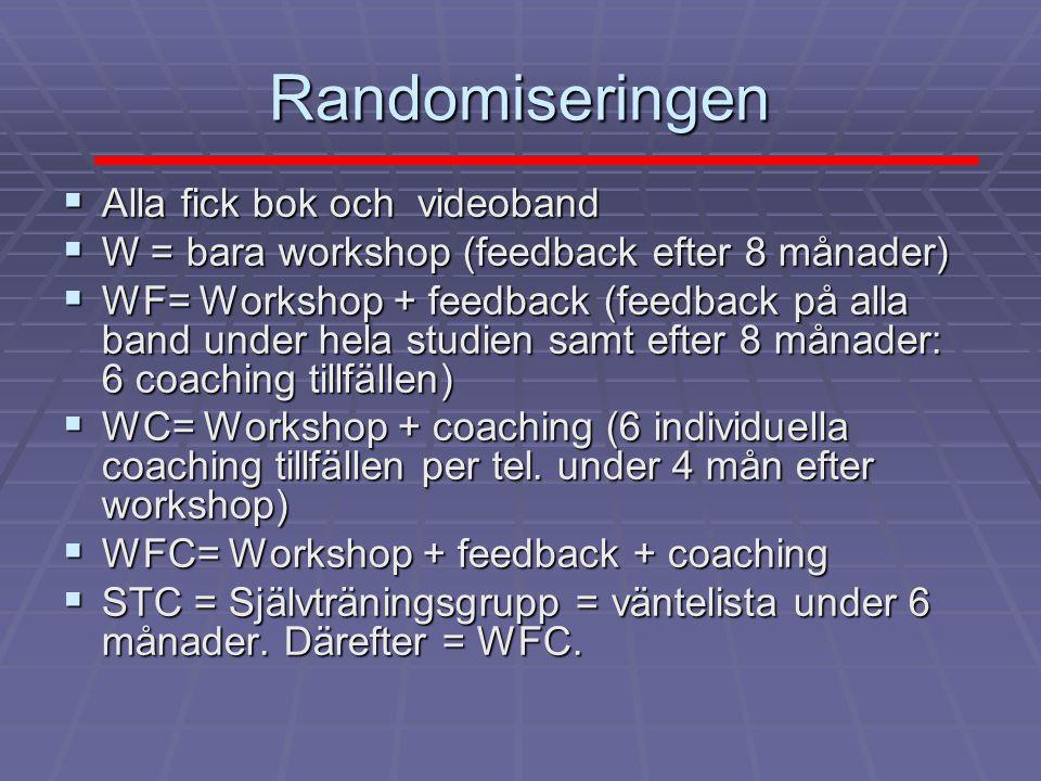 Randomiseringen  Alla fick bok och videoband  W = bara workshop (feedback efter 8 månader)  WF= Workshop + feedback (feedback på alla band under hela studien samt efter 8 månader: 6 coaching tillfällen)  WC= Workshop + coaching (6 individuella coaching tillfällen per tel.