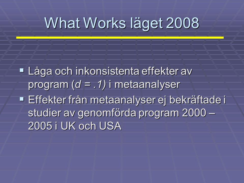 What Works läget 2008  Låga och inkonsistenta effekter av program (d =.1) i metaanalyser  Effekter från metaanalyser ej bekräftade i studier av genomförda program 2000 – 2005 i UK och USA
