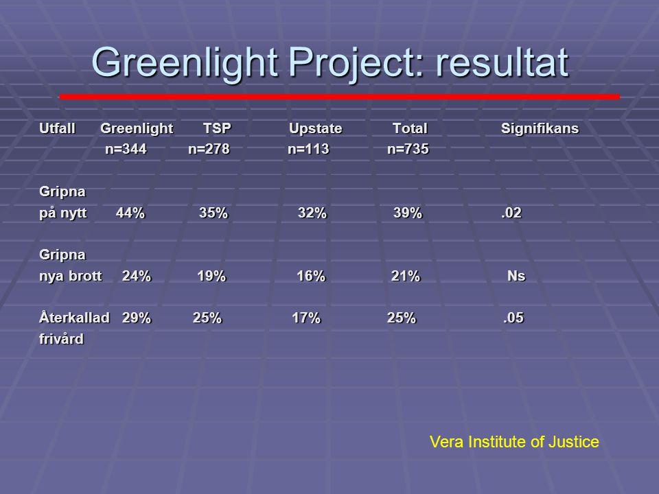 Greenlight Project: resultat Utfall Greenlight TSP Upstate Total Signifikans n=344 n=278 n=113 n=735 n=344 n=278 n=113 n=735Gripna på nytt 44% 35% 32%