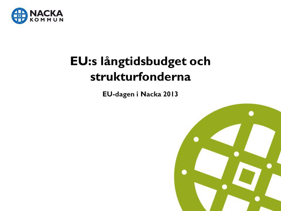 EU:s budget • Medlemsavgifter 1% BNI • Genomföra EU:s politik, 500 milj invånare • Största delen tillbaka genom stöd/bidrag • Gemensamma projekt, datasystem, brottsbekämpning, gränskontroller mm • Administration 6% • 1300 miljarder SEK motsv.