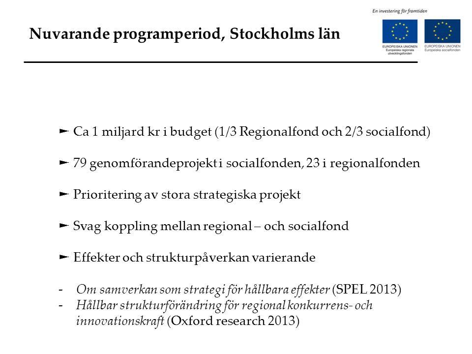 Nuvarande programperiod, Stockholms län ► Ca 1 miljard kr i budget (1/3 Regionalfond och 2/3 socialfond) ► 79 genomförandeprojekt i socialfonden, 23 i