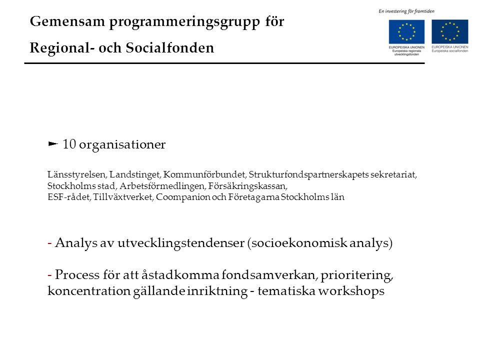 Gemensam programmeringsgrupp för Regional- och Socialfonden ► 10 organisationer Länsstyrelsen, Landstinget, Kommunförbundet, Strukturfondspartnerskape