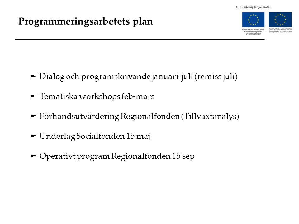 Programmeringsarbetets plan ► Dialog och programskrivande januari-juli (remiss juli) ► Tematiska workshops feb-mars ► Förhandsutvärdering Regionalfond