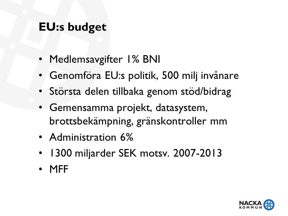 EU:s budget • Medlemsavgifter 1% BNI • Genomföra EU:s politik, 500 milj invånare • Största delen tillbaka genom stöd/bidrag • Gemensamma projekt, data