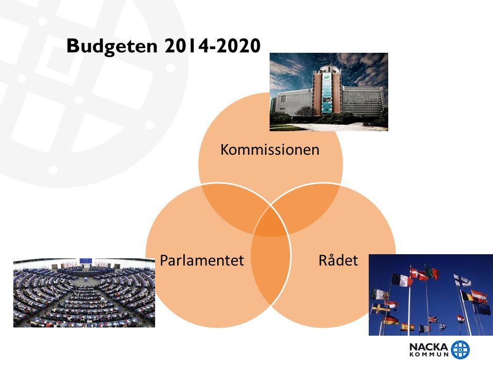 Förslaget (juni 2011) i korthet (SKLs bild) • Ökad total budgetram • Minskningar i shp och CAP (ca -4 % vardera) och i administrationen • Mer till forskning, infrastruktur, rättsliga och inrikesfrågor • Nya egna medel på inkomstsidan: EU- moms och skatt på finansiella transaktioner • Förändrat rabattsystem • Tydligare koppling till Europa 2020-strategin • Makroekonomisk konditionalitet • Sammanslagningar av vissa program • Nyheter inom sammanhållningspolitiken En mängd sektorsvisa förslag följde därefter under hösten 2011.