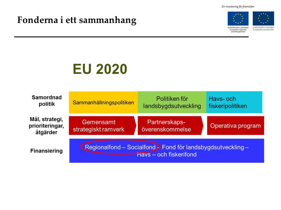 Regeringsuppdraget till ESF -rådet / Tillväxtverket ► Förvaltande och attesterande myndighet 2014-2020 för Europeiska Socialfonden respektive Regionalfonden ► I samverkan Tillväxtverket /ESF- rådet förbereda programperioden 2014-2020 (samordning och förenkling) – Bistå regionalt tillväxtansvariga i programframtagande