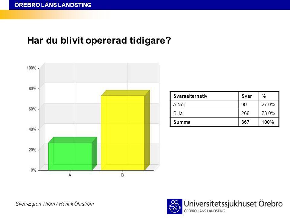 ÖREBRO LÄNS LANDSTING Sven-Egron Thörn / Henrik Öhrström Har du blivit opererad tidigare? SvarsalternativSvar% A Nej9927,0% B Ja26873,0% Summa367100%