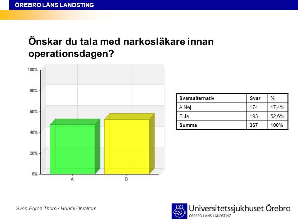 ÖREBRO LÄNS LANDSTING Sven-Egron Thörn / Henrik Öhrström Önskar du tala med narkosläkare innan operationsdagen.