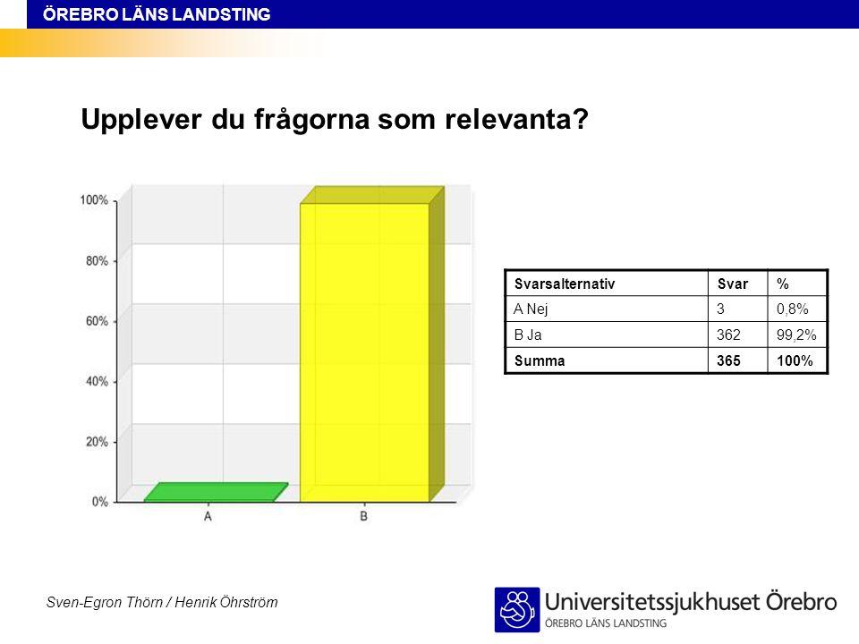 ÖREBRO LÄNS LANDSTING Sven-Egron Thörn / Henrik Öhrström Upplever du frågorna som relevanta? SvarsalternativSvar% A Nej30,8% B Ja36299,2% Summa365100%