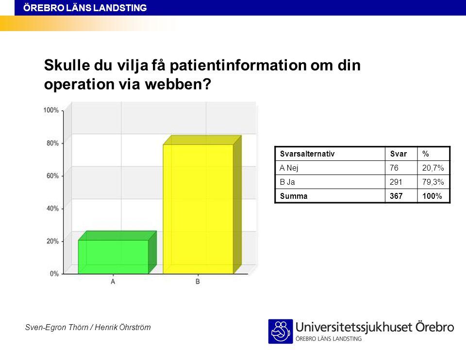 ÖREBRO LÄNS LANDSTING Sven-Egron Thörn / Henrik Öhrström Skulle du vilja få patientinformation om din operation via webben? SvarsalternativSvar% A Nej