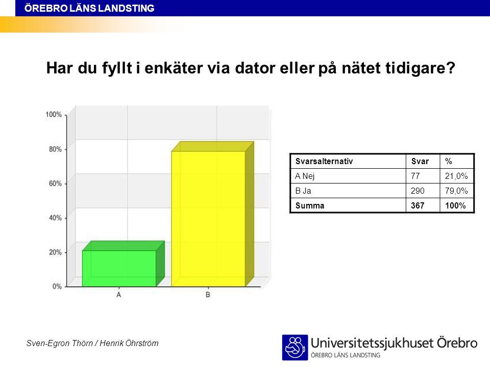 ÖREBRO LÄNS LANDSTING Sven-Egron Thörn / Henrik Öhrström Har du fyllt i enkäter via dator eller på nätet tidigare? SvarsalternativSvar% A Nej7721,0% B