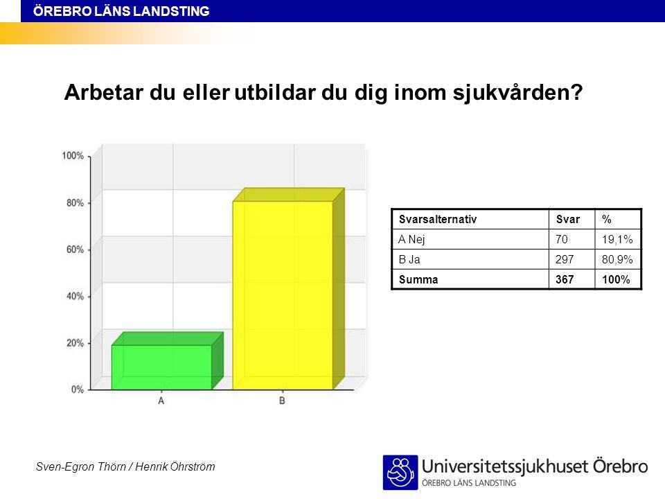 ÖREBRO LÄNS LANDSTING Sven-Egron Thörn / Henrik Öhrström Arbetar du eller utbildar du dig inom sjukvården? SvarsalternativSvar% A Nej7019,1% B Ja29780