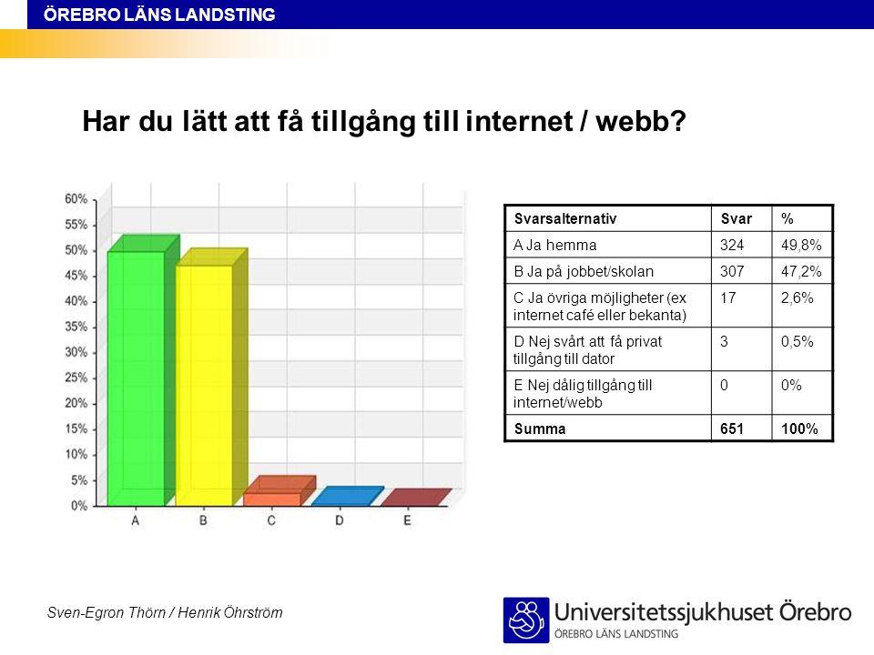 ÖREBRO LÄNS LANDSTING Sven-Egron Thörn / Henrik Öhrström Har du lätt att få tillgång till internet / webb? SvarsalternativSvar% A Ja hemma32449,8% B J