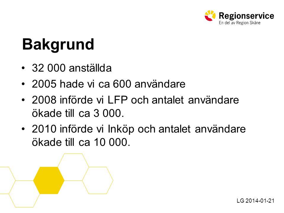 LG 2014-01-21 Bakgrund •Vi använder modulerna Bokföring, Kundfaktura, Leverantörsfaktura, Tid, Projekt, Uppföljning, Budget, Internfaktura, Saldoreskontra och Inköp.