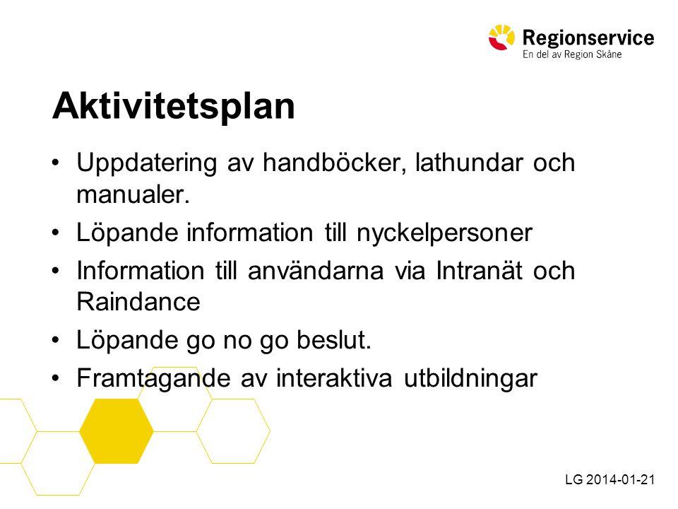 LG 2014-01-21 Aktivitetsplan •Uppgradering – systemet stängt från 12.00 till 24.00 •Uppdatering av nya rå och grundlager tar ca 48 h •Systemet helt uppgraderat •Vad kan vi lära oss till nästa gång?