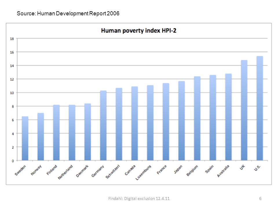 Source: Human Development Report 2005 Findahl: Digital exclusion 12.4.117