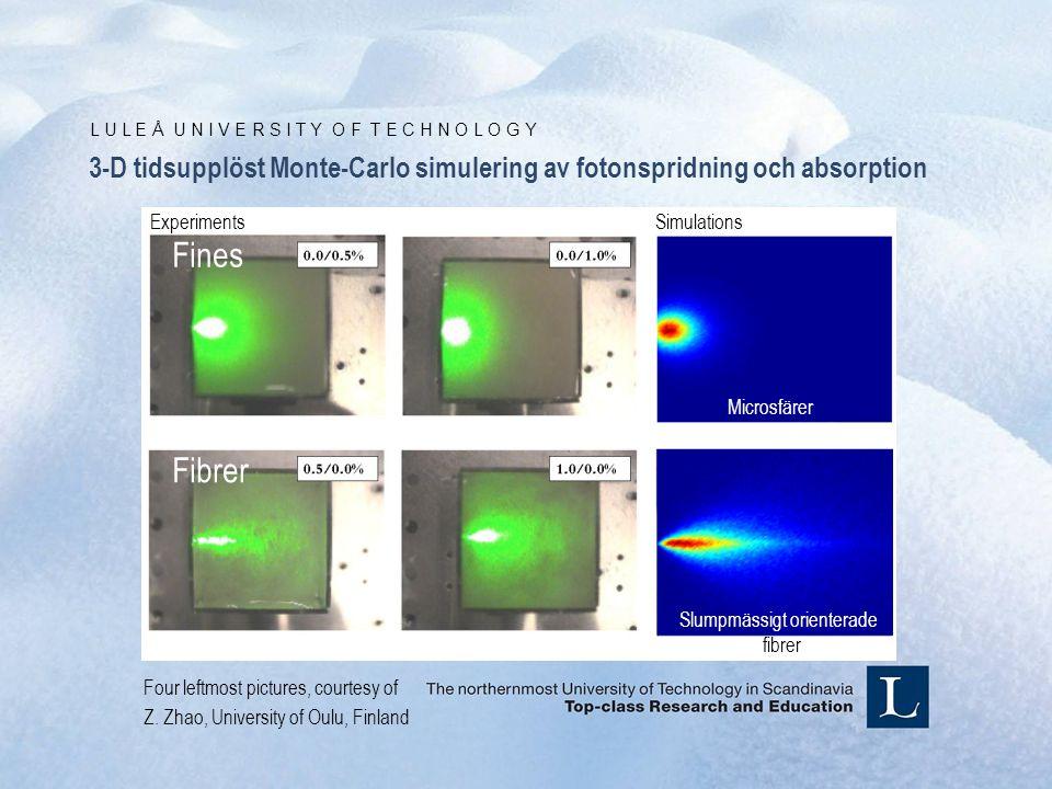 L U L E Å U N I V E R S I T Y O F T E C H N O L O G Y 3-D tidsupplöst Monte-Carlo simulering av fotonspridning och absorption Fines Fibrer Four leftmost pictures, courtesy of Z.