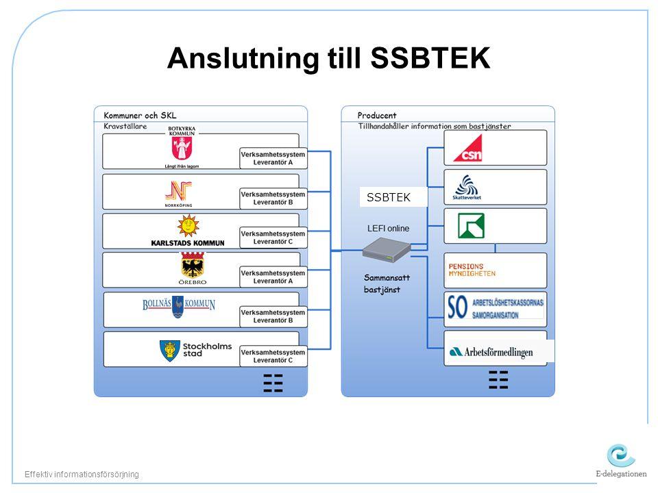Anslutning till SSBTEK Effektiv informationsförsörjning SSBTEK