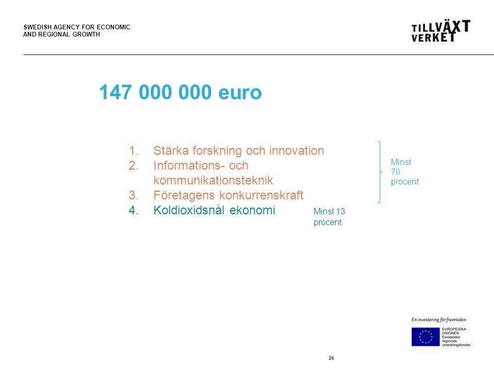 SWEDISH AGENCY FOR ECONOMIC AND REGIONAL GROWTH 147 000 000 euro 26 1.Stärka forskning och innovation 2.Informations- och kommunikationsteknik 3.Föret