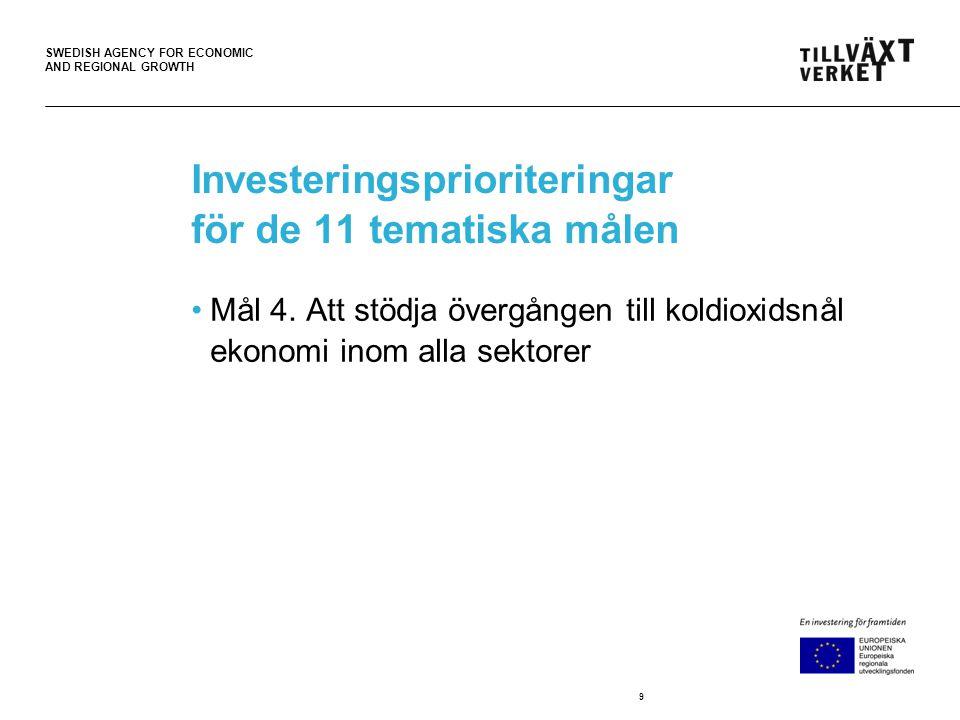 SWEDISH AGENCY FOR ECONOMIC AND REGIONAL GROWTH Investeringsprioriteringar för de 11 tematiska målen •Mål 4. Att stödja övergången till koldioxidsnål