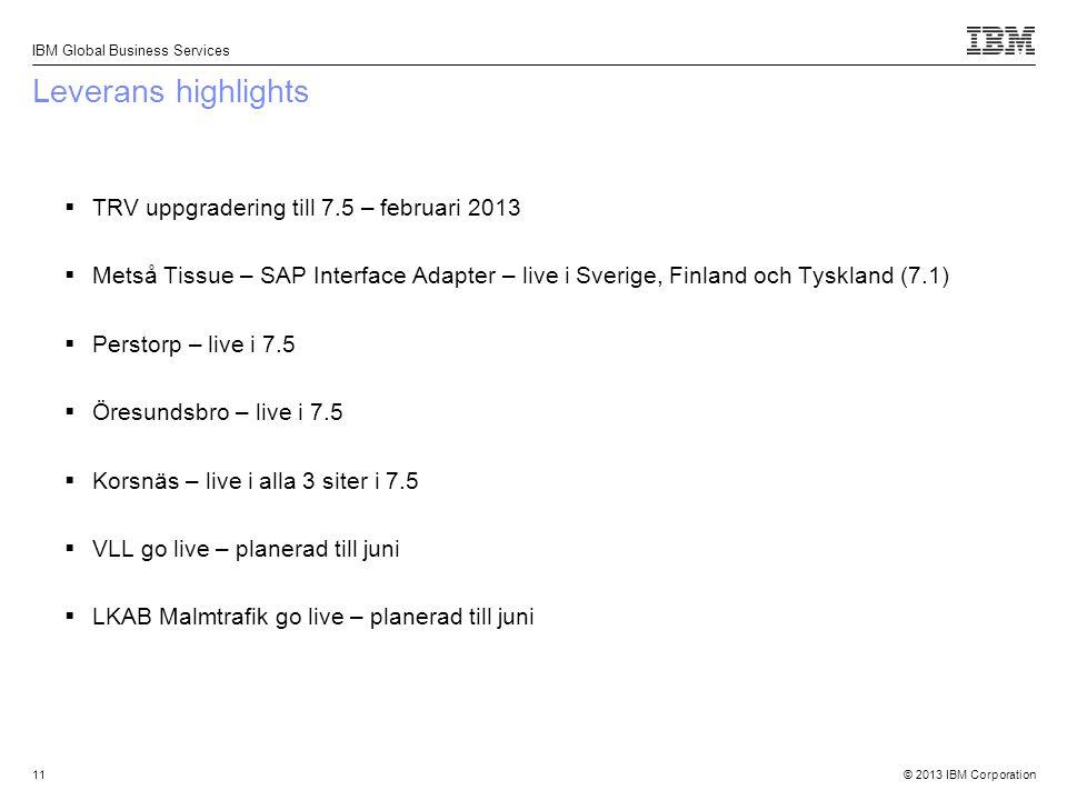 © 2013 IBM Corporation IBM Global Business Services 11 Leverans highlights  TRV uppgradering till 7.5 – februari 2013  Metså Tissue – SAP Interface